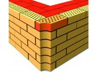 Фасонный керамический кирпич Евротон ВФ-14 угол стены